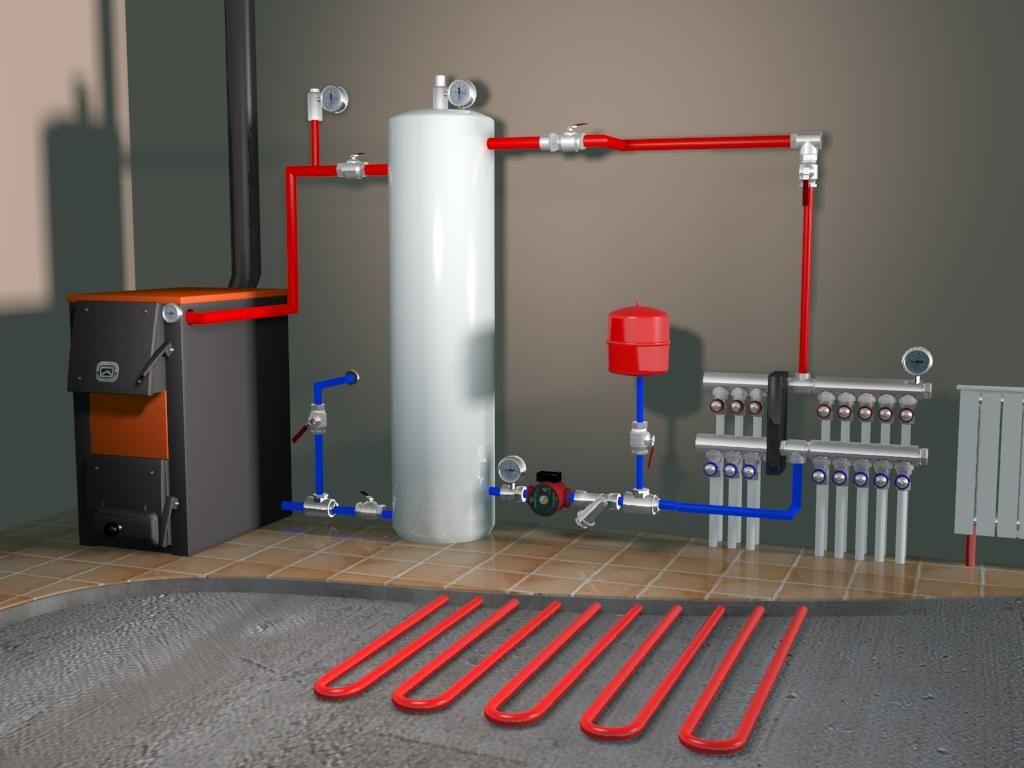 Система отопления частного дома: обустройство и балансировка